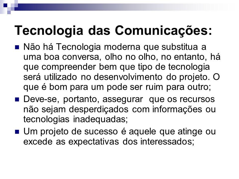 Tecnologia das Comunicações:
