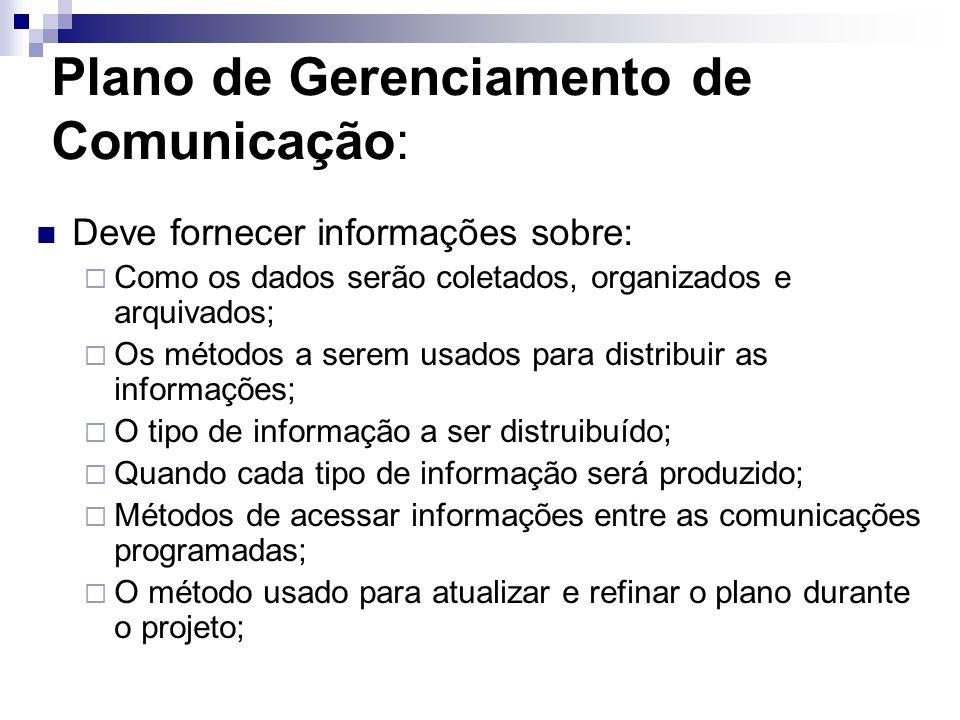 Plano de Gerenciamento de Comunicação: