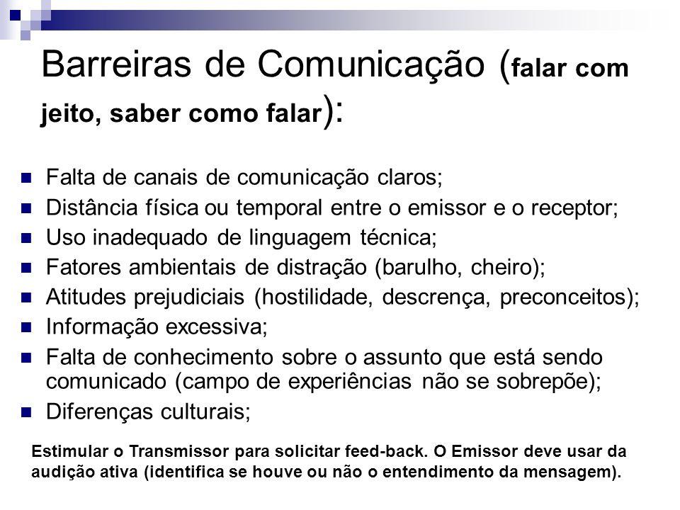 Barreiras de Comunicação (falar com jeito, saber como falar):