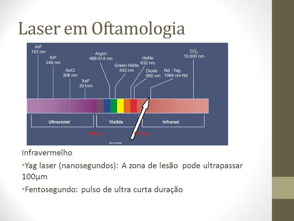 Laser em Oftamologia Infravermelho