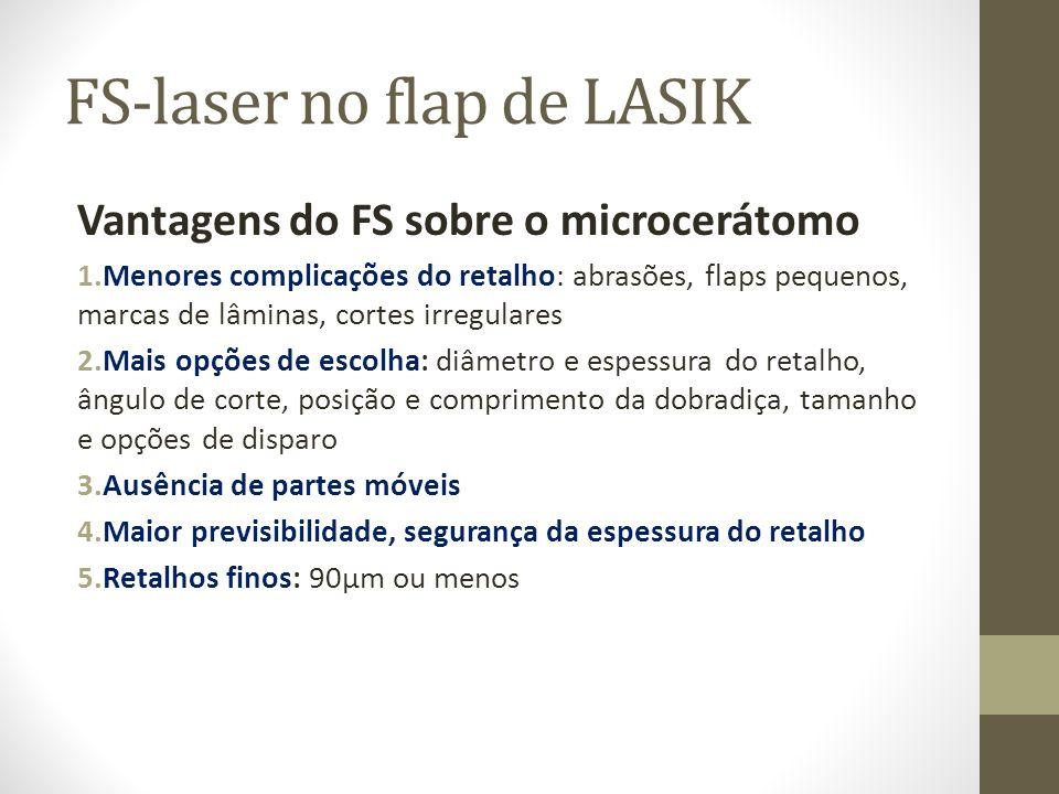 FS-laser no flap de LASIK
