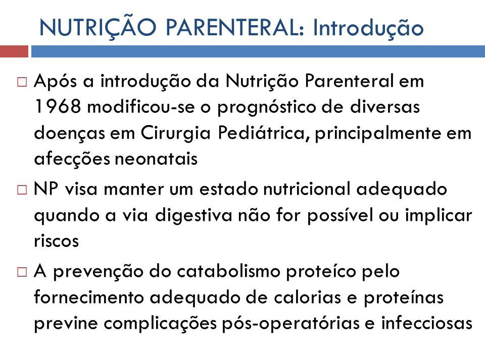 NUTRIÇÃO PARENTERAL: Introdução