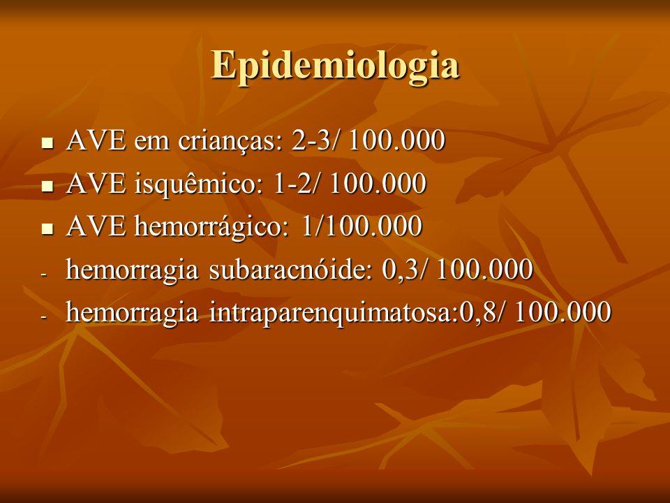 Epidemiologia AVE em crianças: 2-3/ 100.000