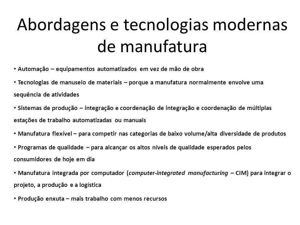 Abordagens e tecnologias modernas de manufatura