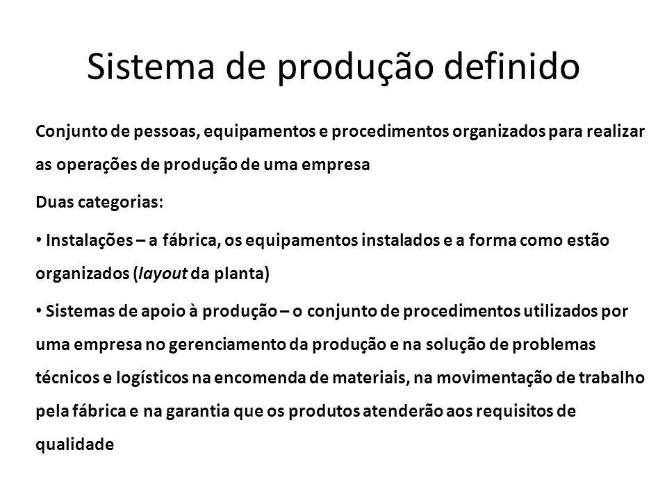 Sistema de produção definido