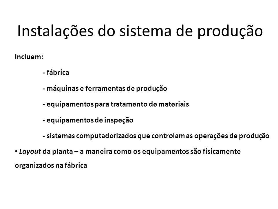 Instalações do sistema de produção
