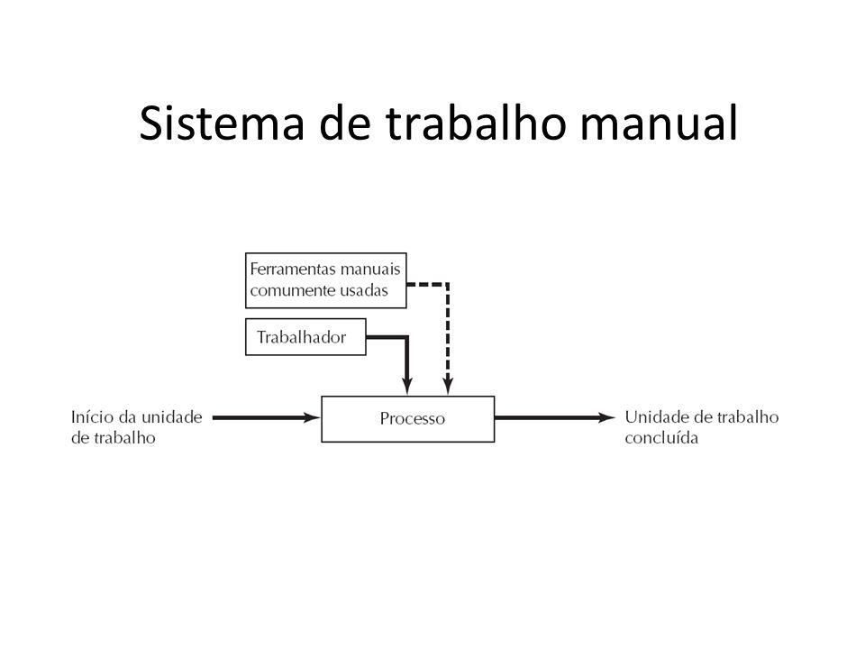 Sistema de trabalho manual