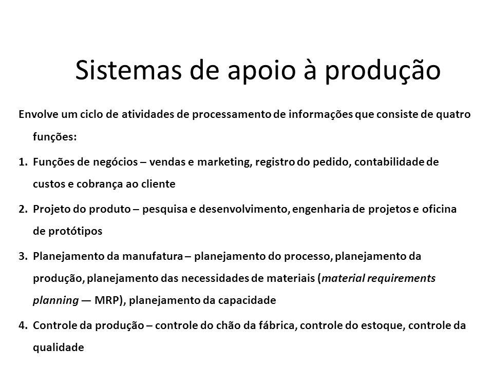 Sistemas de apoio à produção