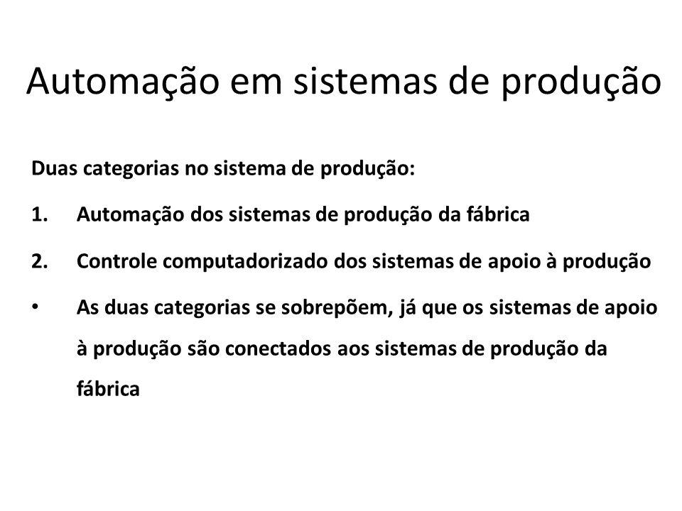 Automação em sistemas de produção