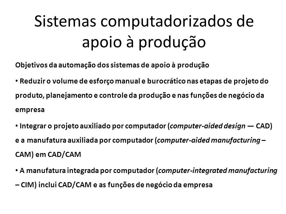 Sistemas computadorizados de apoio à produção