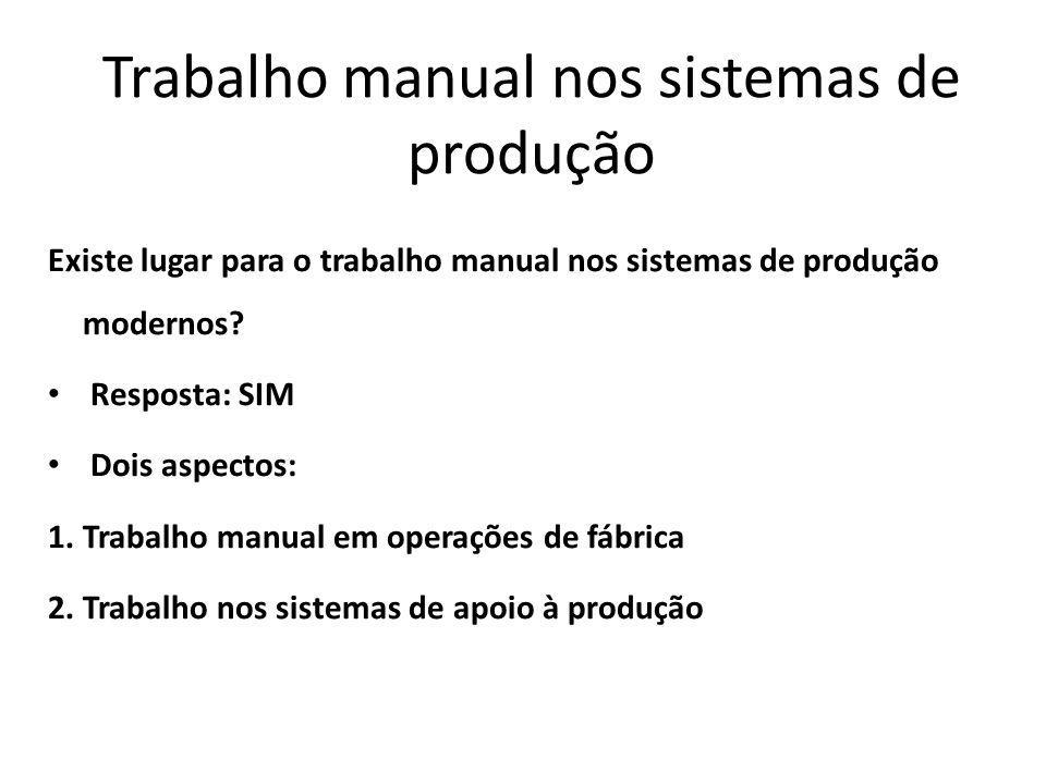 Trabalho manual nos sistemas de produção