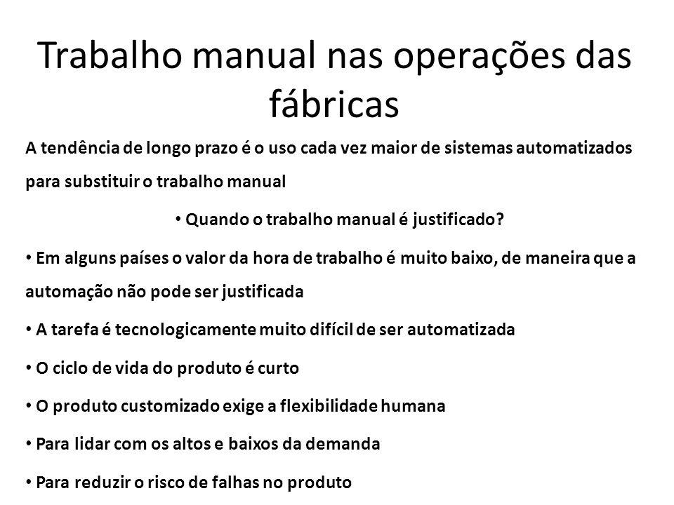 Trabalho manual nas operações das fábricas