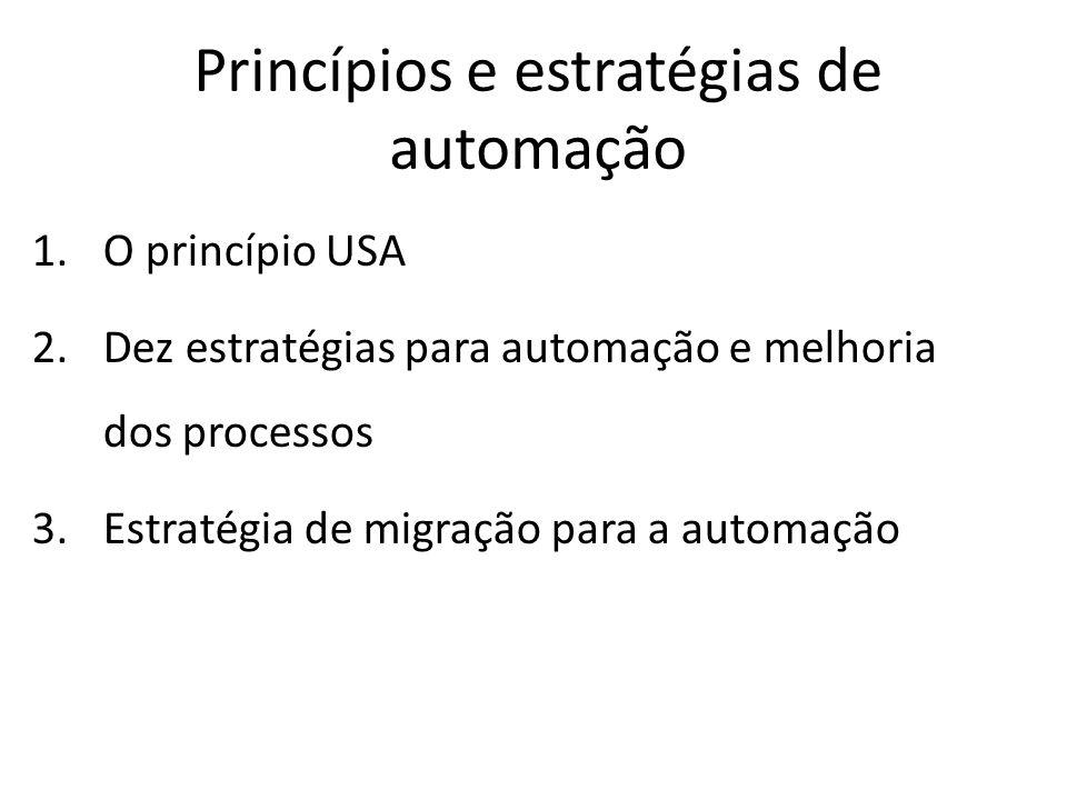 Princípios e estratégias de automação