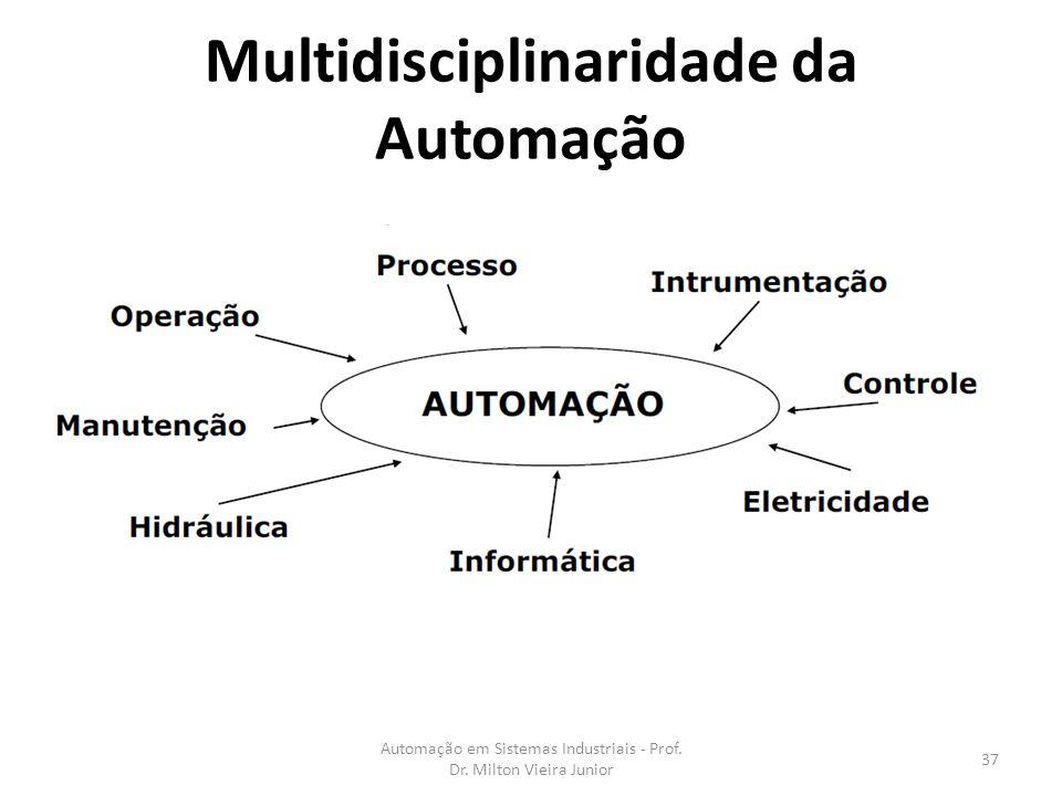 Multidisciplinaridade da Automação