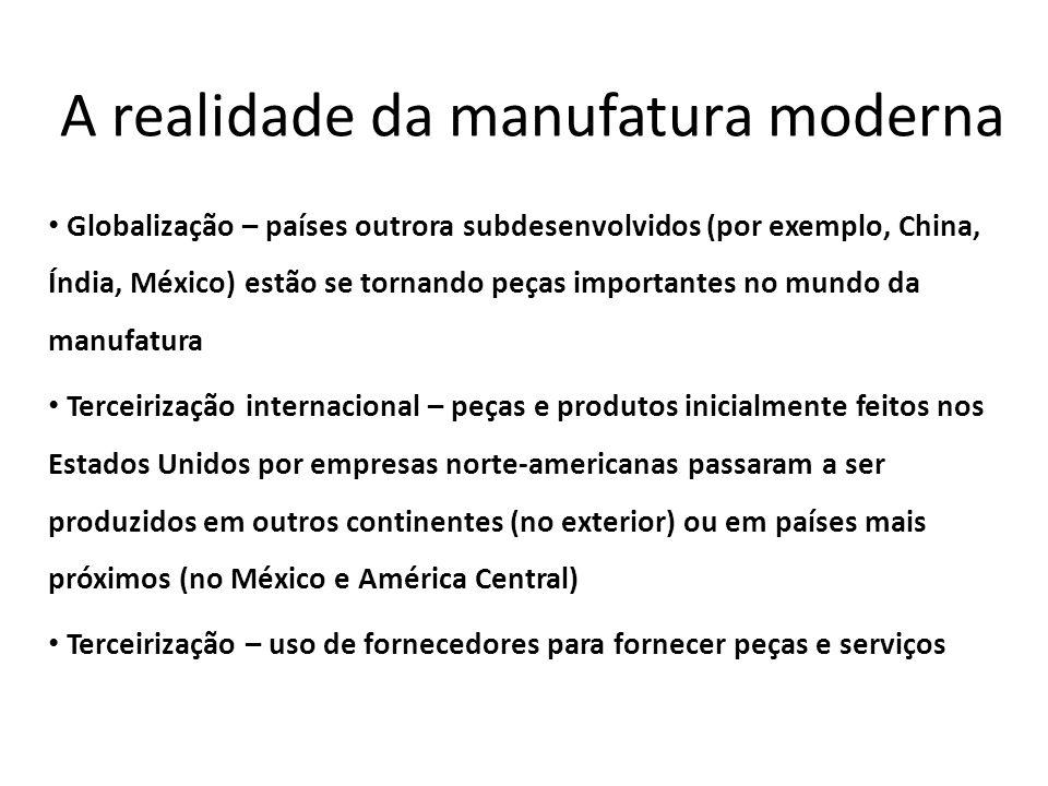 A realidade da manufatura moderna