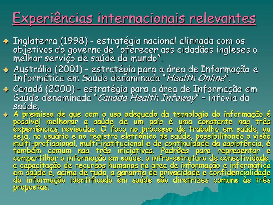 Experiências internacionais relevantes