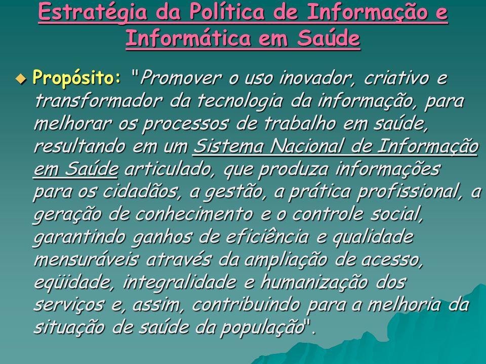 Estratégia da Política de Informação e Informática em Saúde