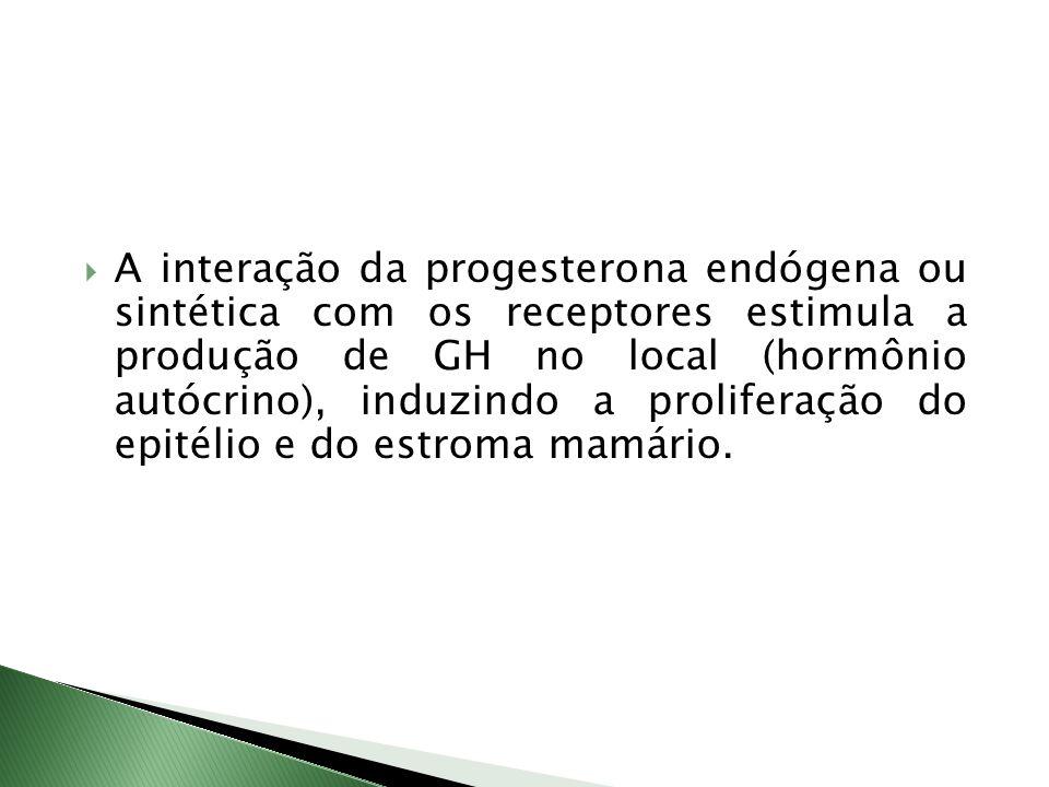 A interação da progesterona endógena ou sintética com os receptores estimula a produção de GH no local (hormônio autócrino), induzindo a proliferação do epitélio e do estroma mamário.