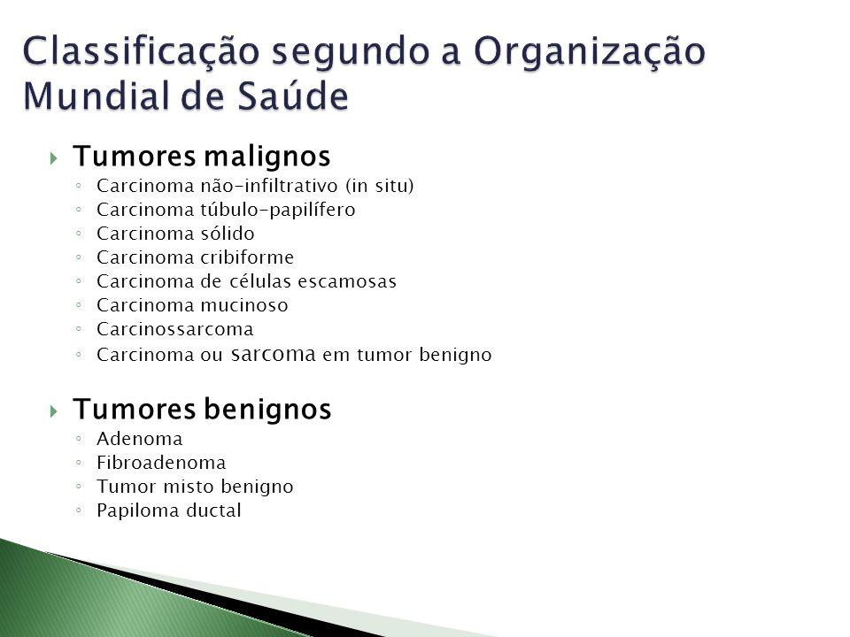 Classificação segundo a Organização Mundial de Saúde