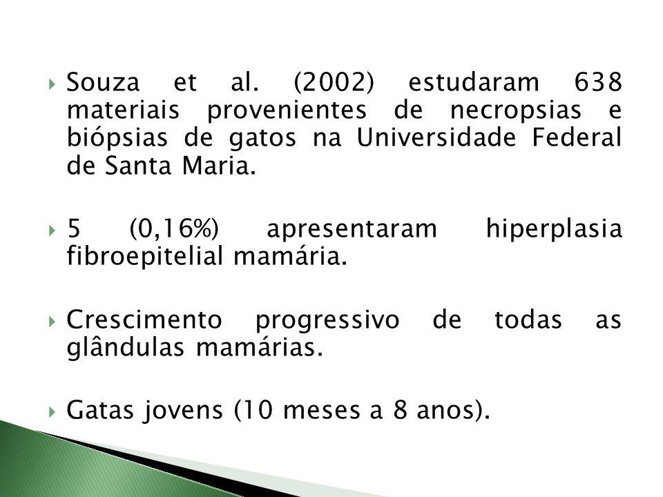 Souza et al. (2002) estudaram 638 materiais provenientes de necropsias e biópsias de gatos na Universidade Federal de Santa Maria.