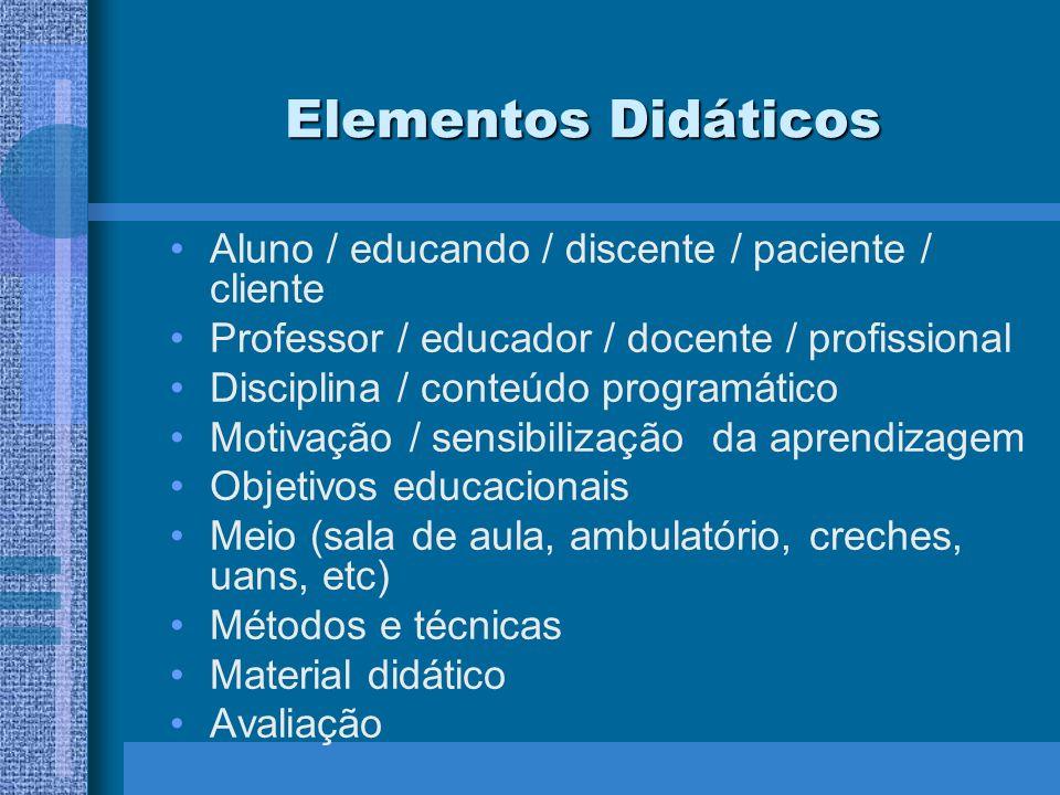 Elementos Didáticos Aluno / educando / discente / paciente / cliente
