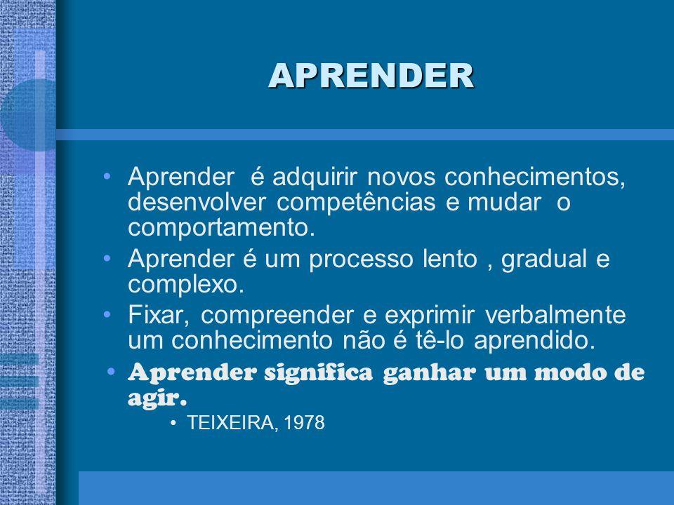 APRENDER Aprender é adquirir novos conhecimentos, desenvolver competências e mudar o comportamento.