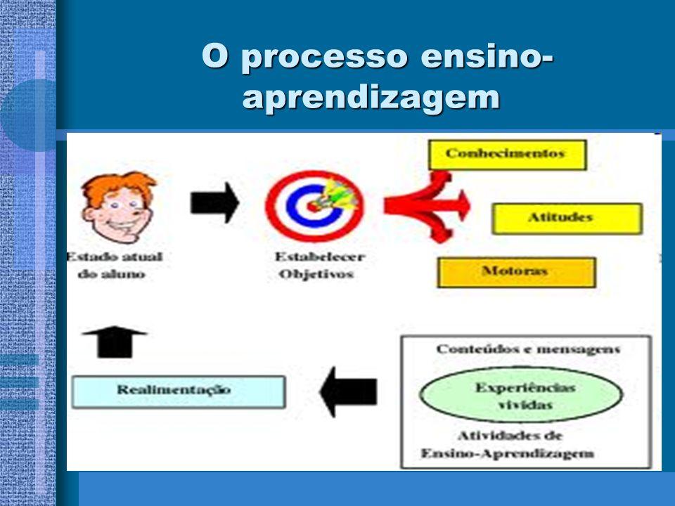 O processo ensino-aprendizagem