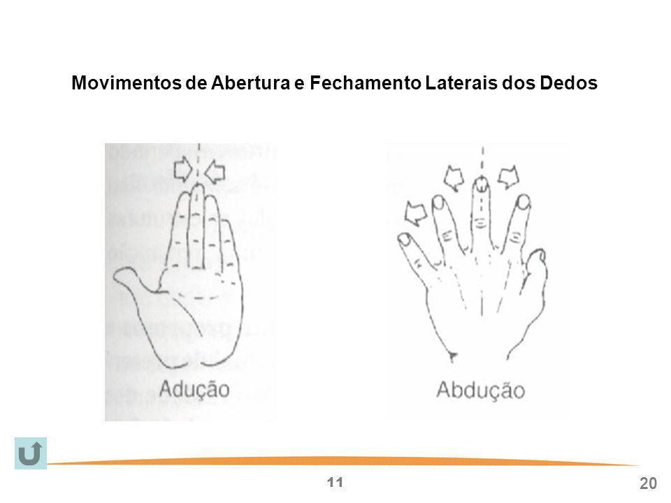 Movimentos de Abertura e Fechamento Laterais dos Dedos