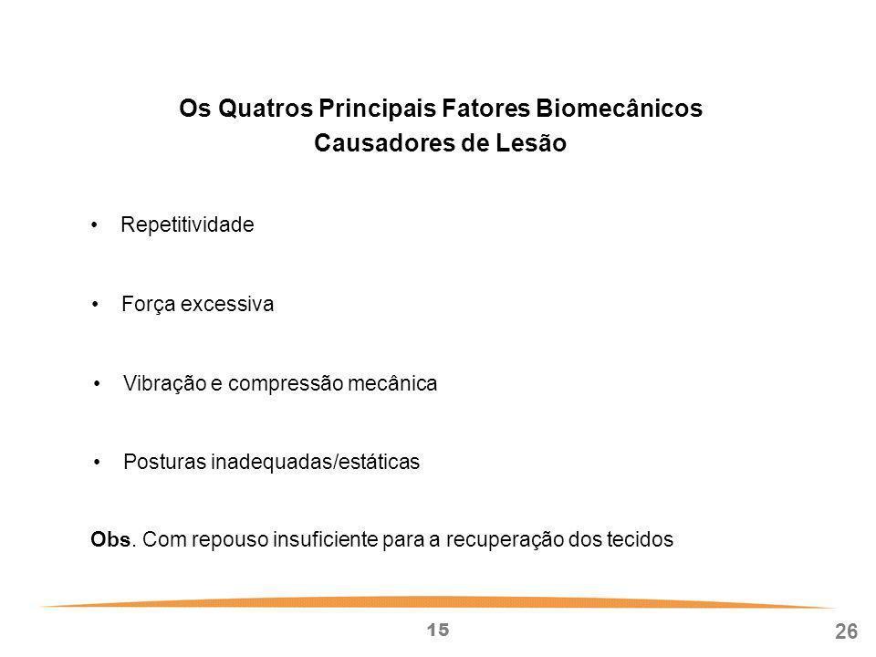 Os Quatros Principais Fatores Biomecânicos