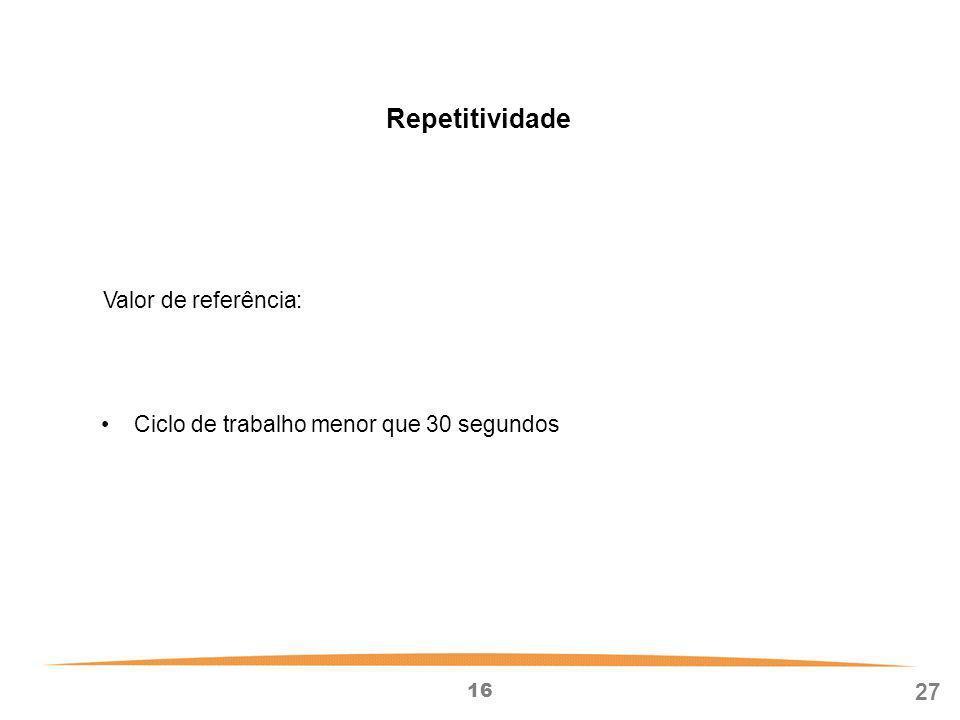 Repetitividade Valor de referência: