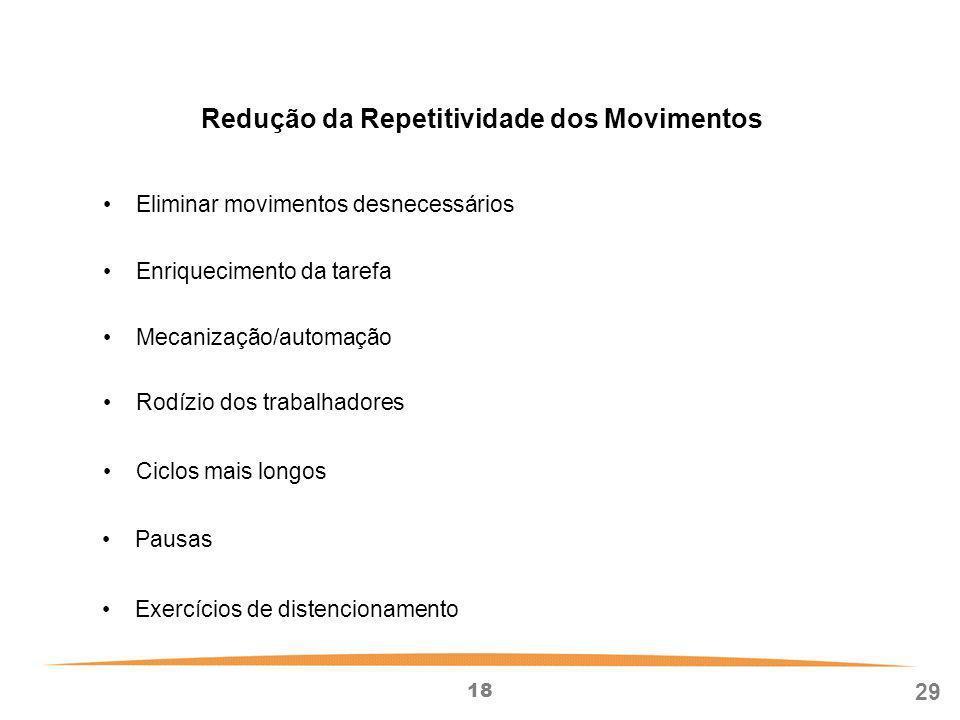 Redução da Repetitividade dos Movimentos