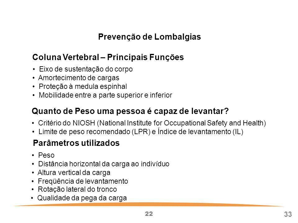 Prevenção de Lombalgias