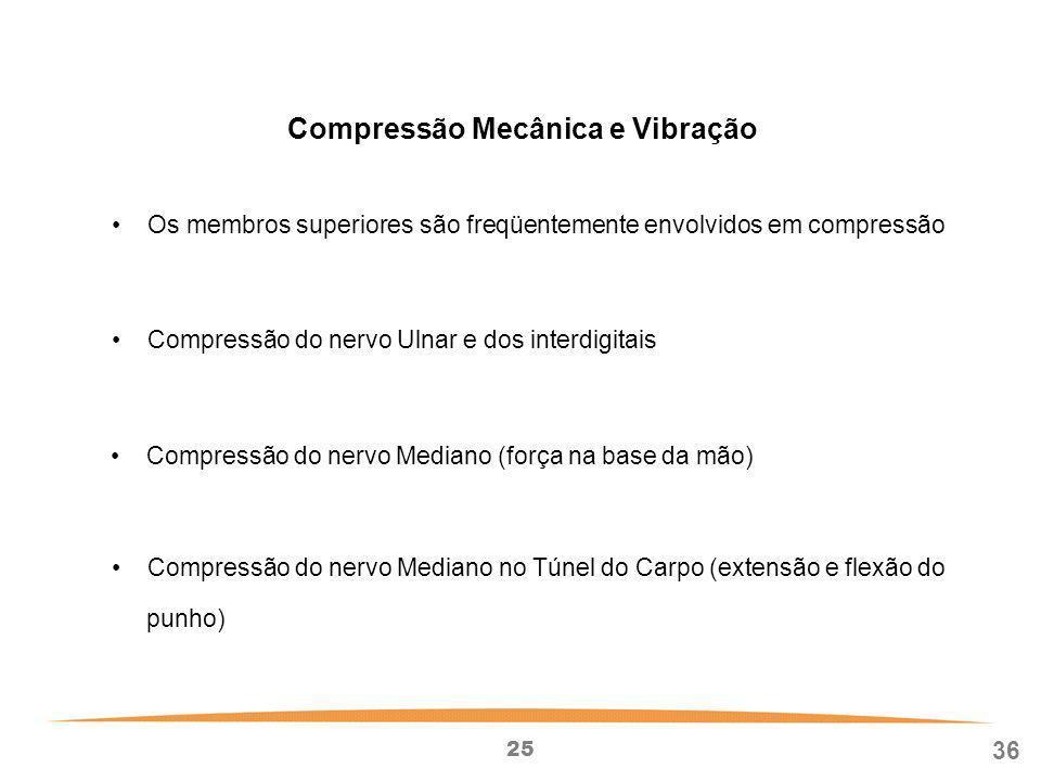Compressão Mecânica e Vibração
