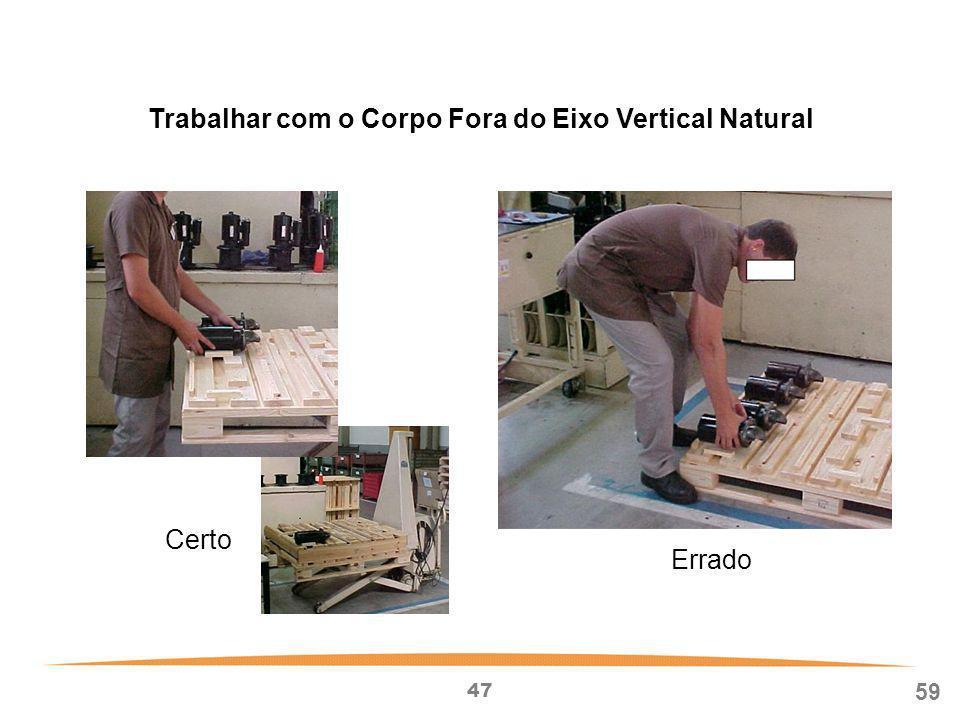 Trabalhar com o Corpo Fora do Eixo Vertical Natural