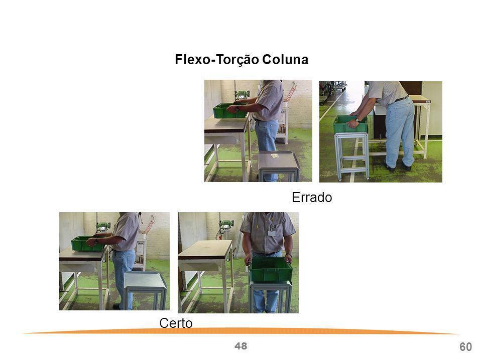 Flexo-Torção Coluna Errado Certo 60