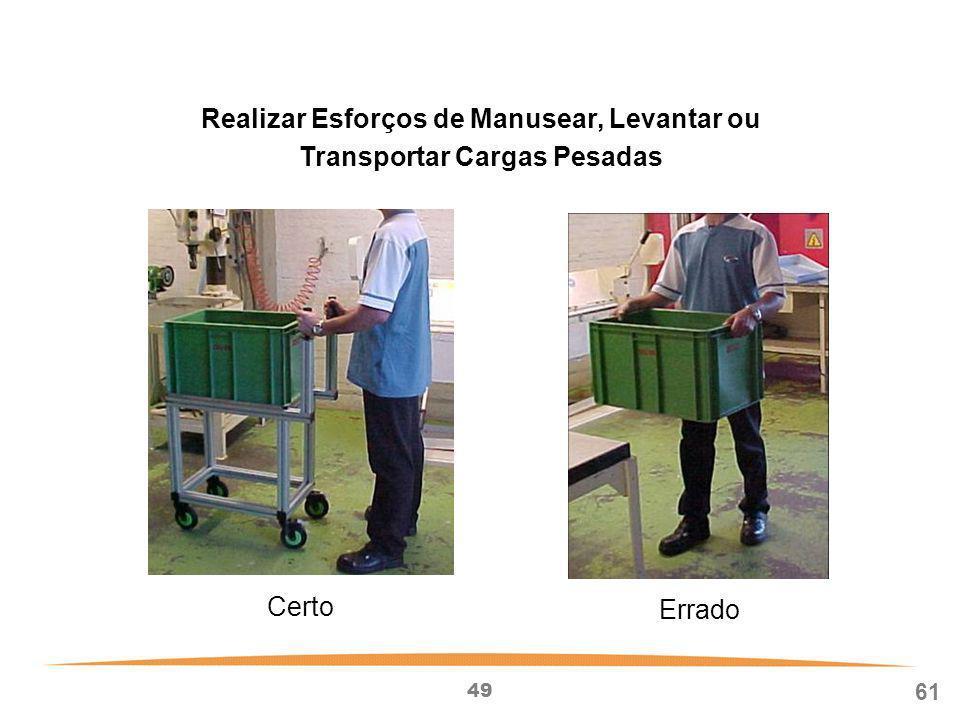 Realizar Esforços de Manusear, Levantar ou Transportar Cargas Pesadas