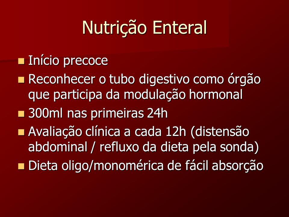 Nutrição Enteral Início precoce