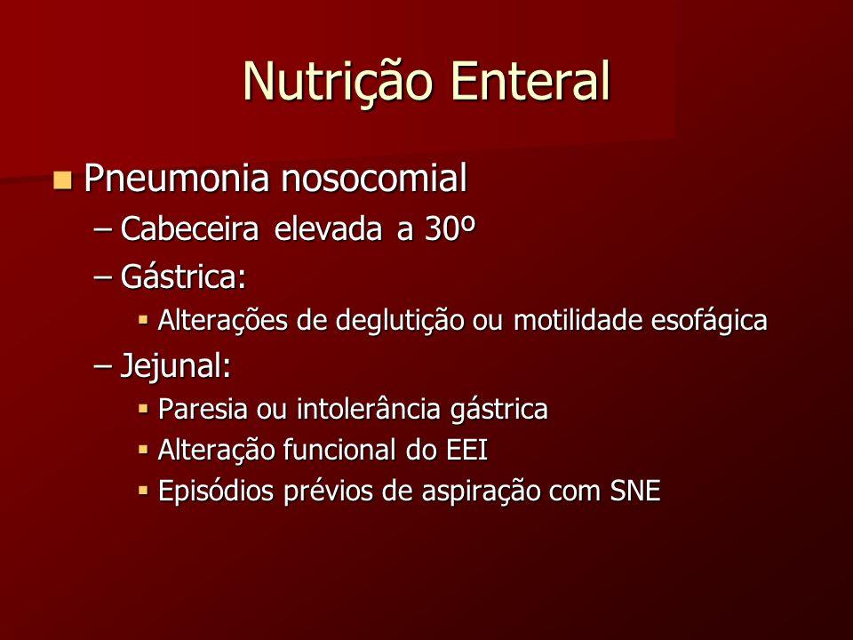 Nutrição Enteral Pneumonia nosocomial Cabeceira elevada a 30º