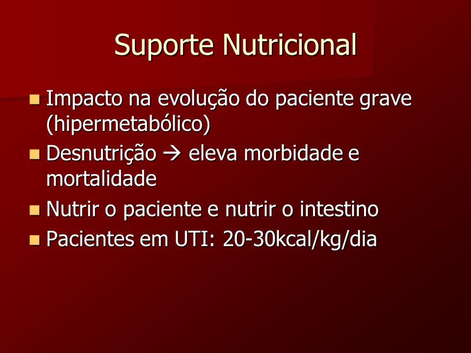 Suporte Nutricional Impacto na evolução do paciente grave (hipermetabólico) Desnutrição  eleva morbidade e mortalidade.