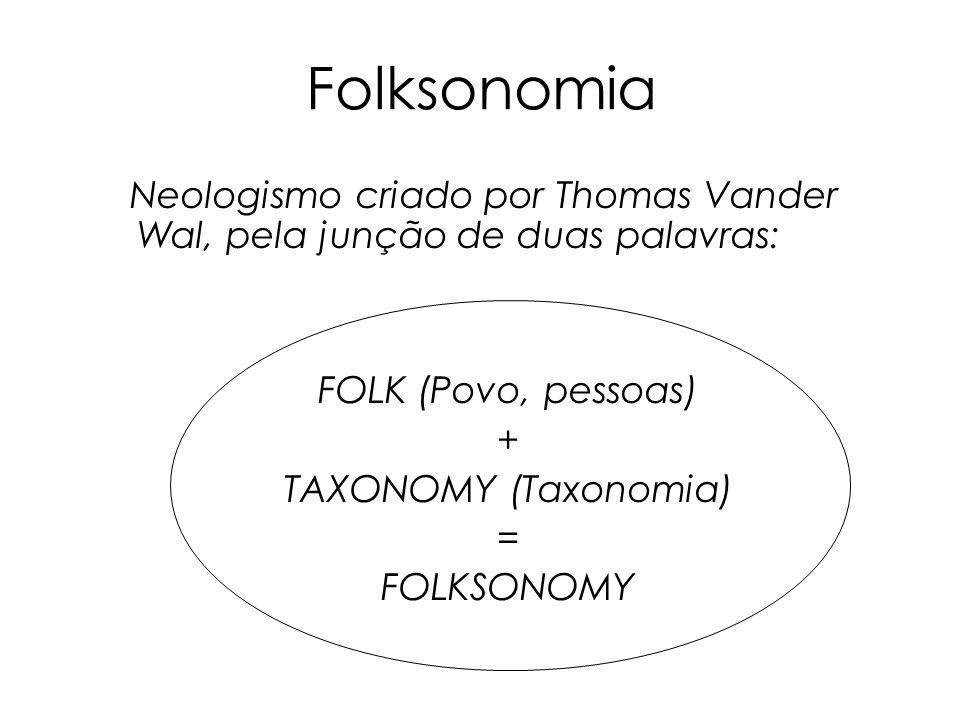 Folksonomia Neologismo criado por Thomas Vander Wal, pela junção de duas palavras: FOLK (Povo, pessoas)