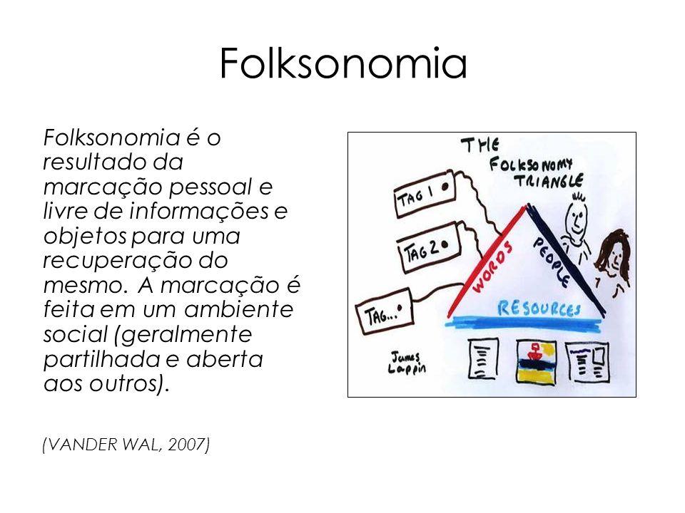 Folksonomia