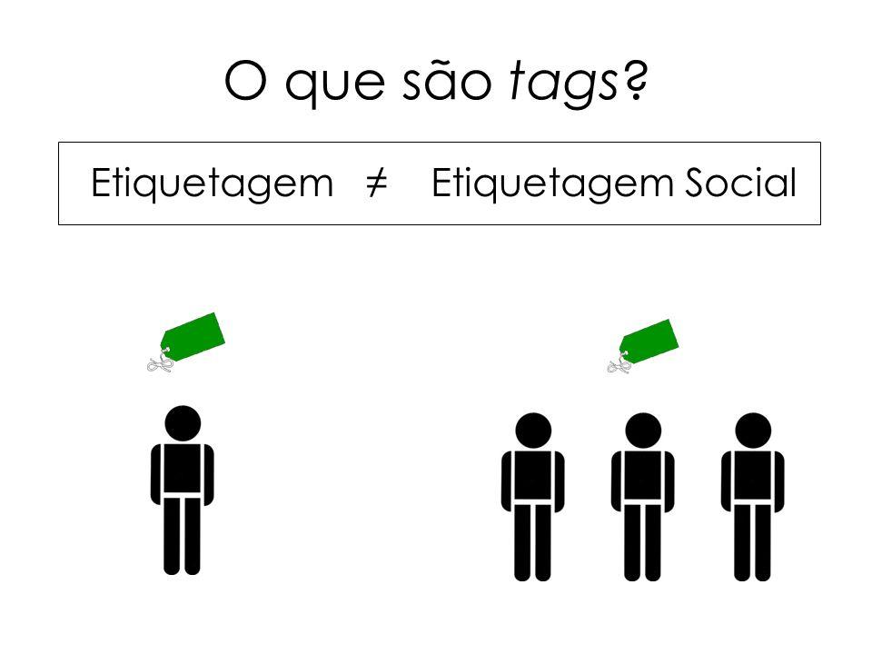 O que são tags Etiquetagem ≠ Etiquetagem Social