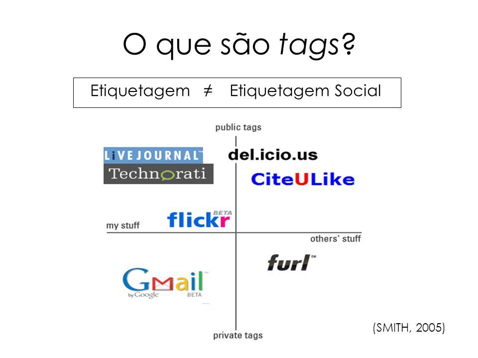 Etiquetagem ≠ Etiquetagem Social