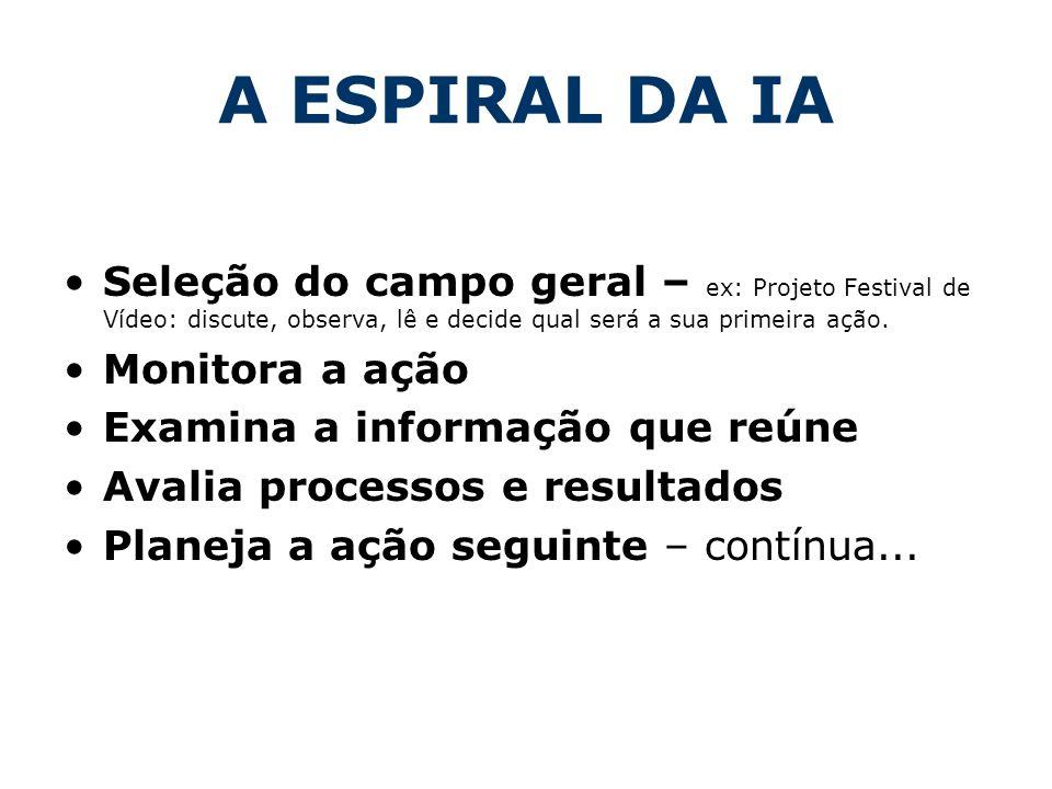 A ESPIRAL DA IA Seleção do campo geral – ex: Projeto Festival de Vídeo: discute, observa, lê e decide qual será a sua primeira ação.