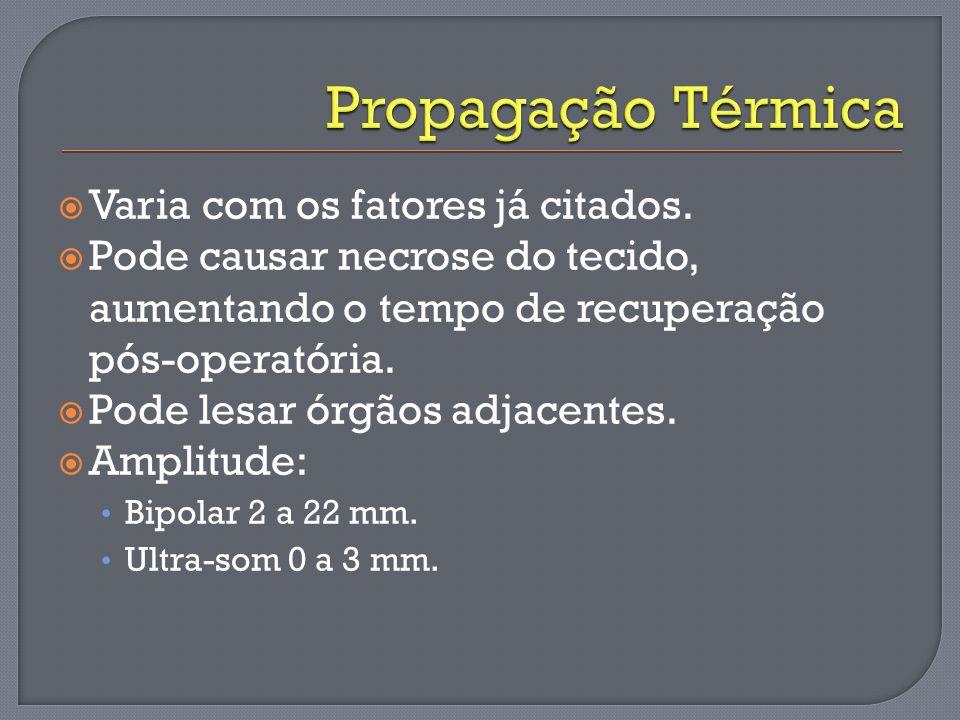 Propagação Térmica Varia com os fatores já citados.