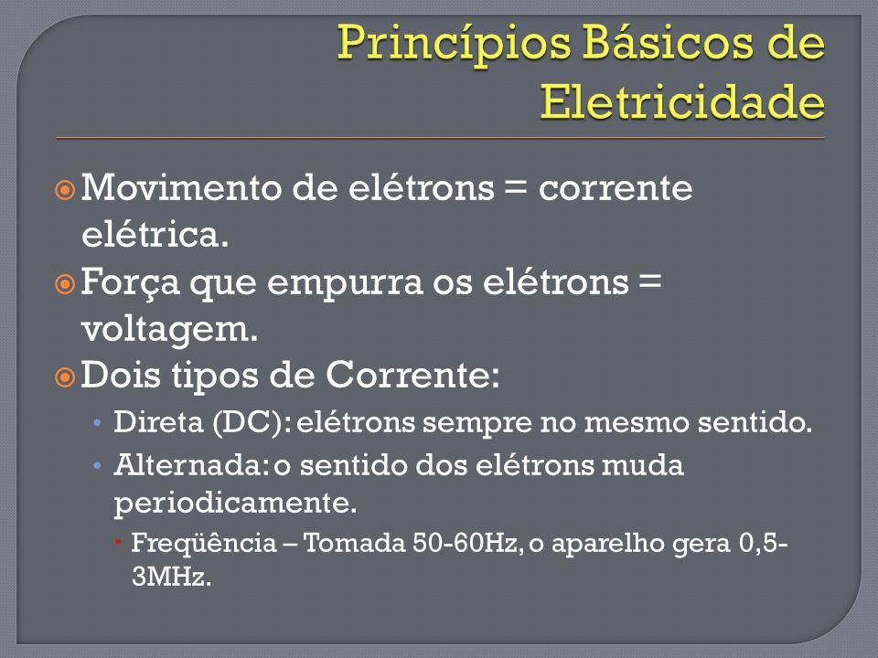 Princípios Básicos de Eletricidade