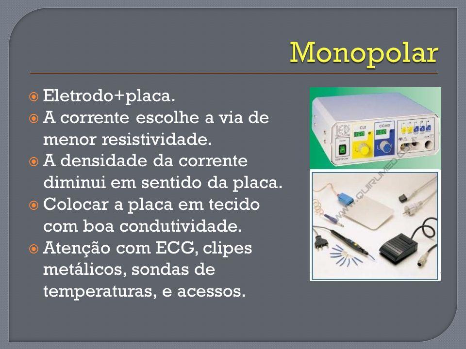 Monopolar Eletrodo+placa.