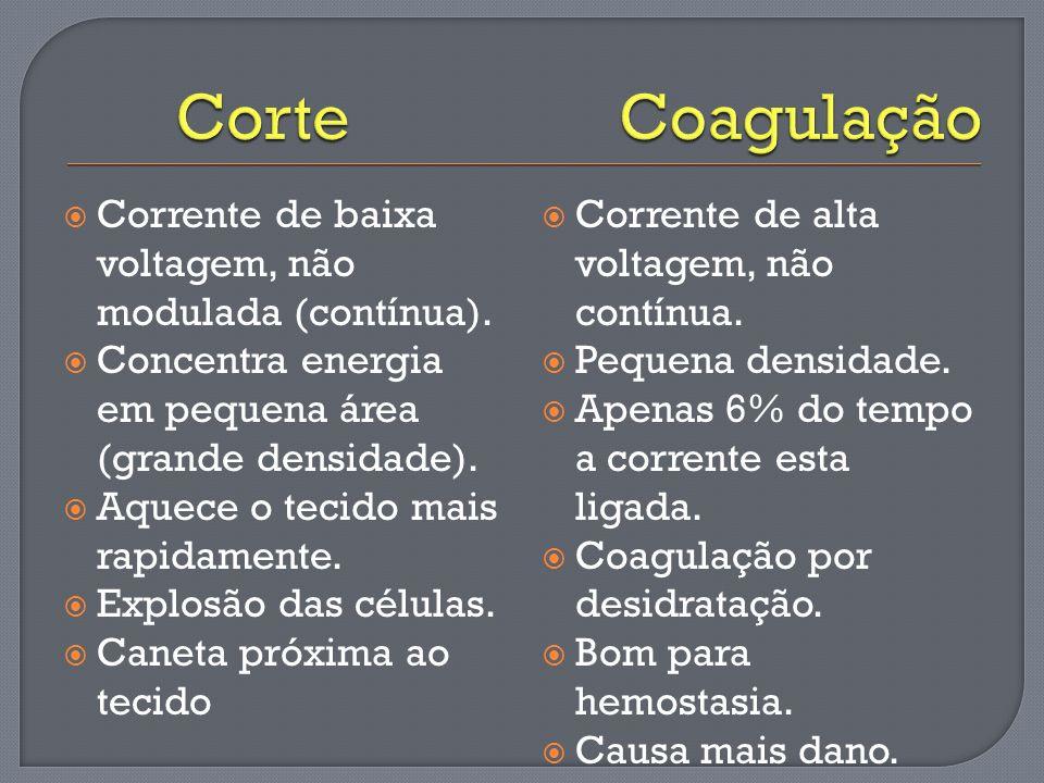 Corte Coagulação Corrente de baixa voltagem, não modulada (contínua).