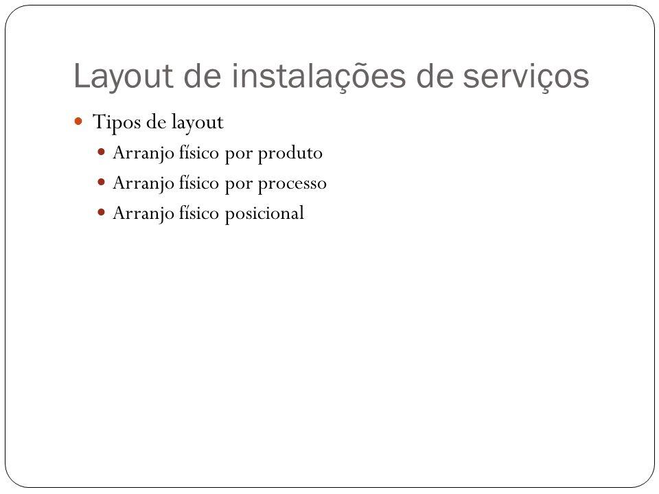 Layout de instalações de serviços