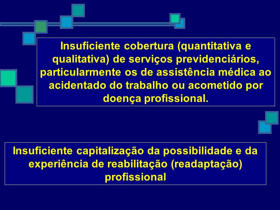 Insuficiente cobertura (quantitativa e qualitativa) de serviços previdenciários, particularmente os de assistência médica ao acidentado do trabalho ou acometido por doença profissional.